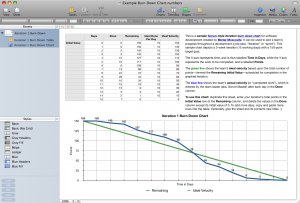 An example Scrum-style burn down chart in Apple's iWork '08 Numbers spreadsheeting application, complete with an actual chart.